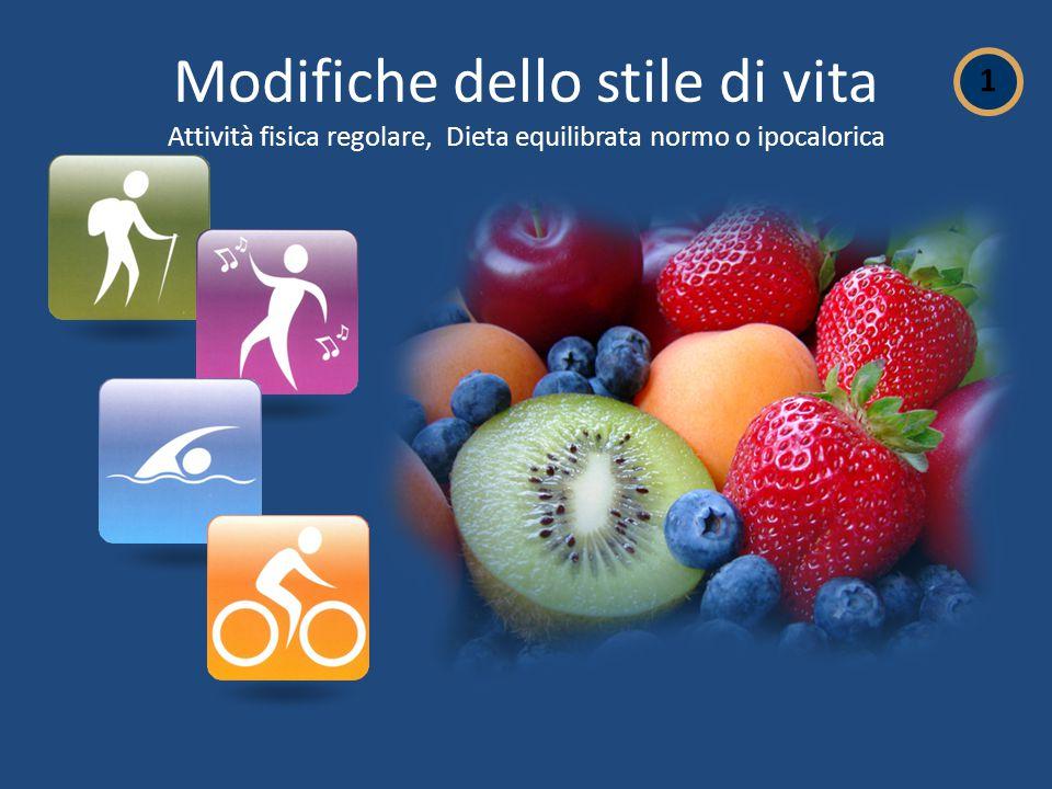 Modifiche dello stile di vita Attività fisica regolare, Dieta equilibrata normo o ipocalorica