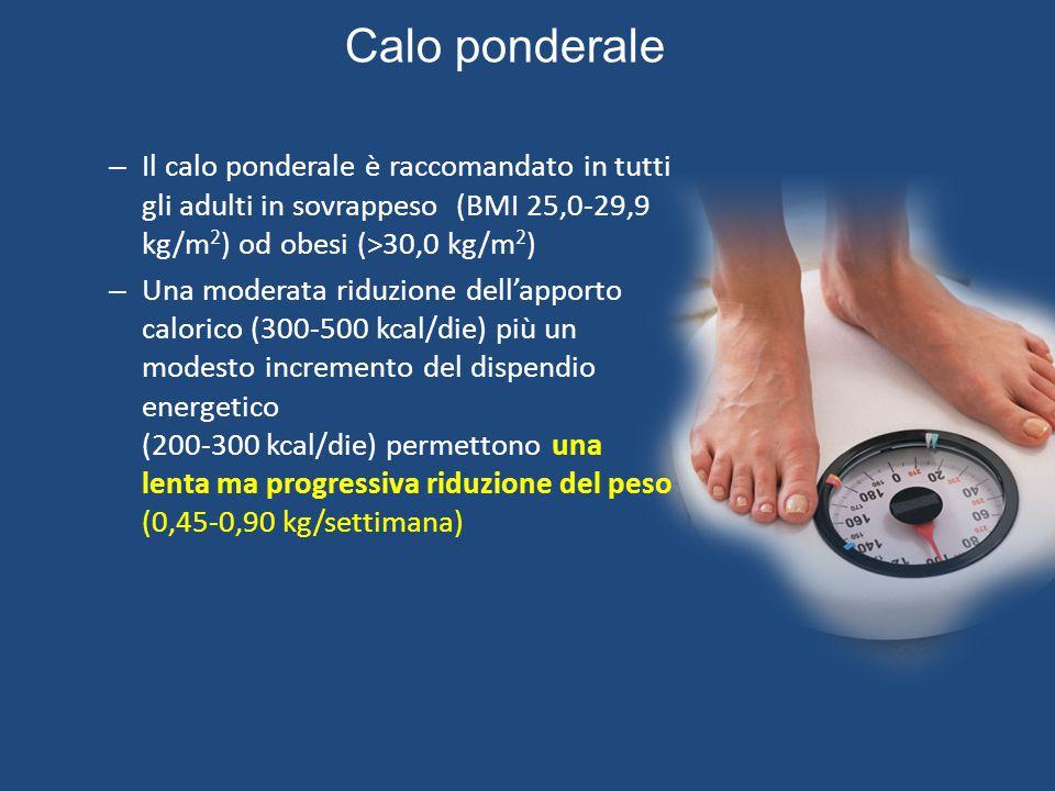Calo ponderale Il calo ponderale è raccomandato in tutti gli adulti in sovrappeso (BMI 25,0-29,9 kg/m2) od obesi (>30,0 kg/m2)