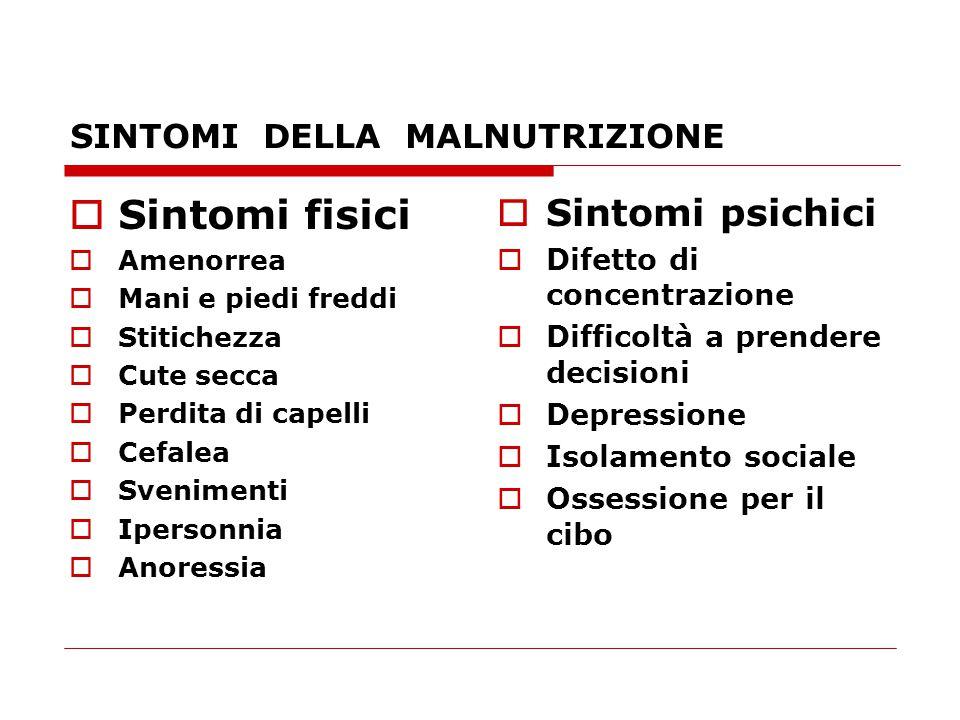 SINTOMI DELLA MALNUTRIZIONE