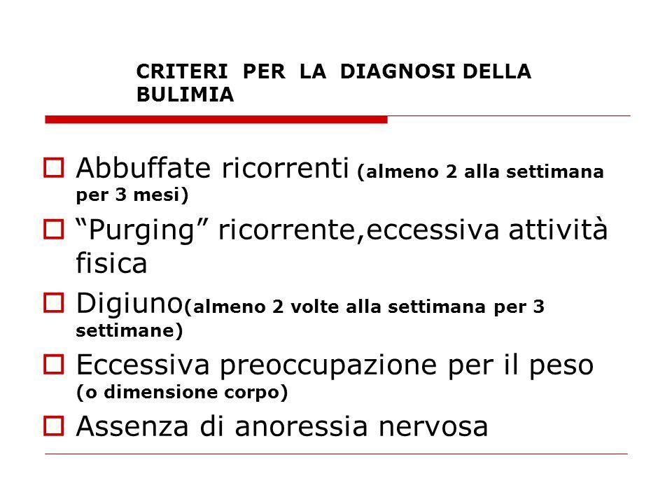 CRITERI PER LA DIAGNOSI DELLA BULIMIA