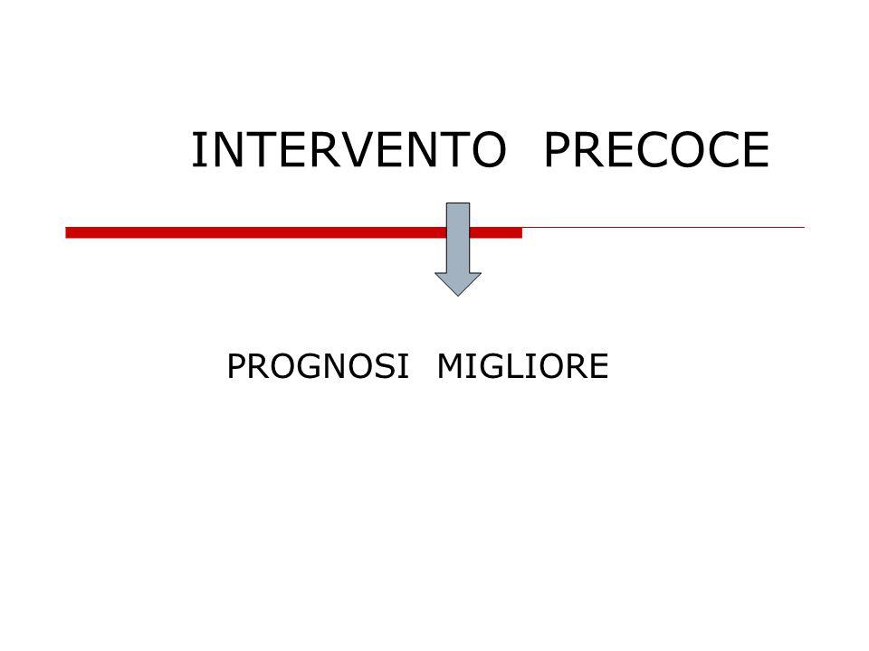 INTERVENTO PRECOCE PROGNOSI MIGLIORE