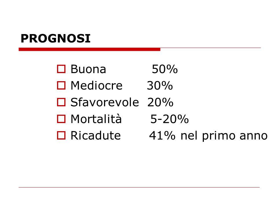 PROGNOSI Buona 50% Mediocre 30% Sfavorevole 20% Mortalità 5-20% Ricadute 41% nel primo anno.