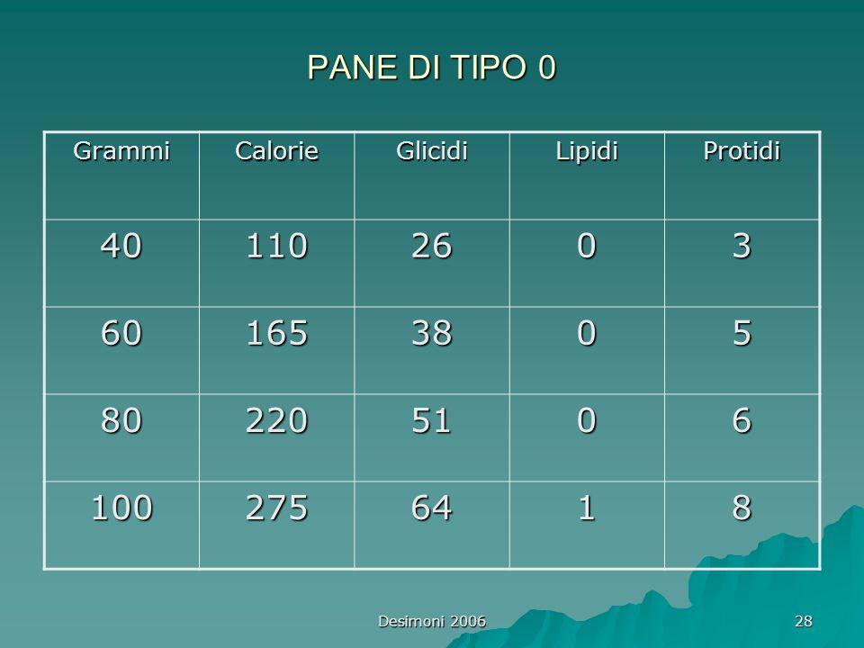 PANE DI TIPO 0 Grammi. Calorie. Glicidi. Lipidi. Protidi. 40. 110. 26. 3. 60. 165. 38. 5.