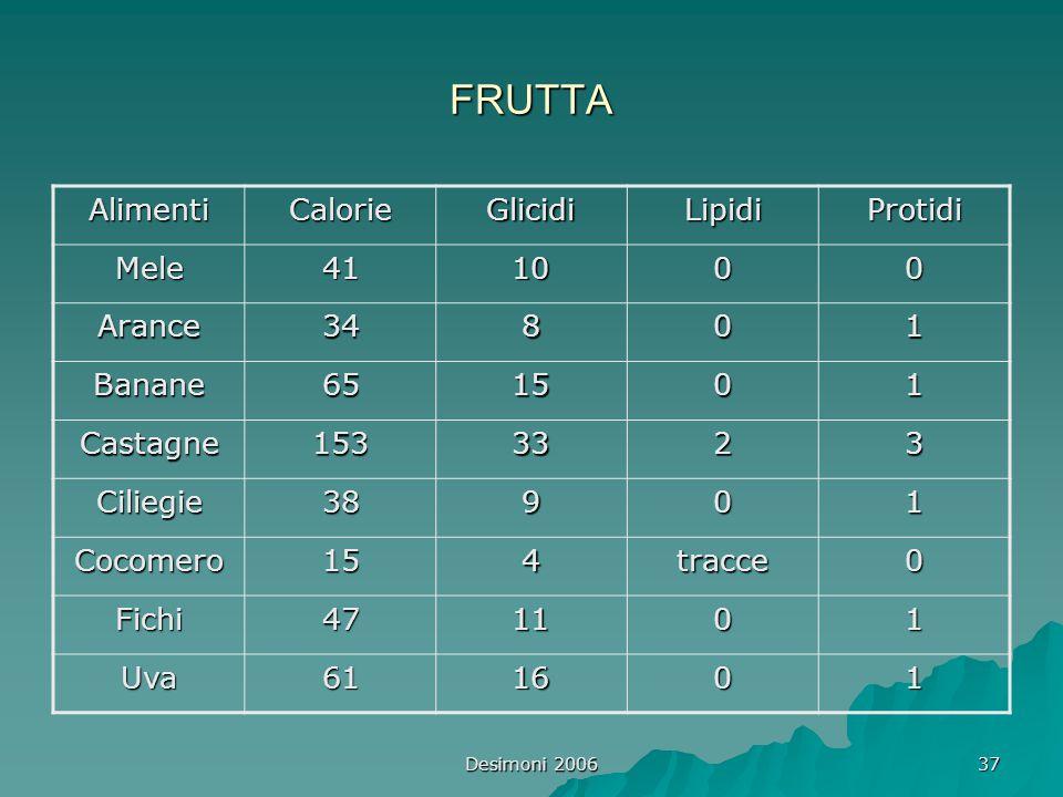 FRUTTA Alimenti Calorie Glicidi Lipidi Protidi Mele 41 10 Arance 34 8