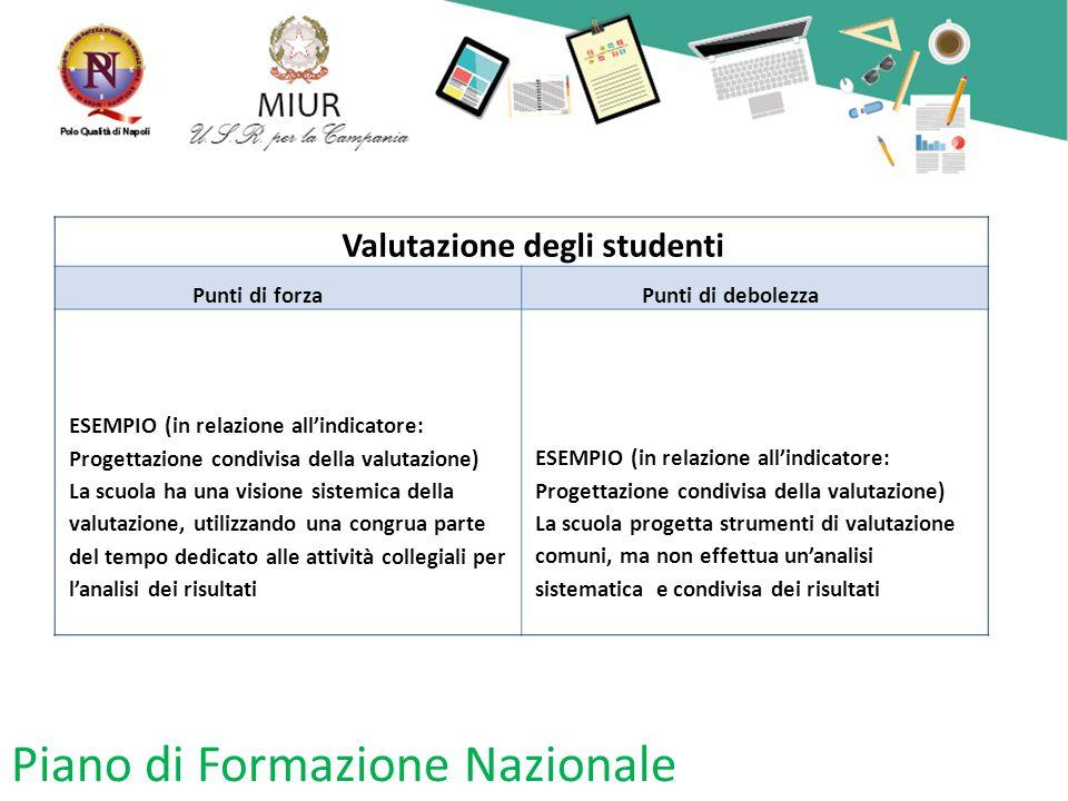 Valutazione degli studenti