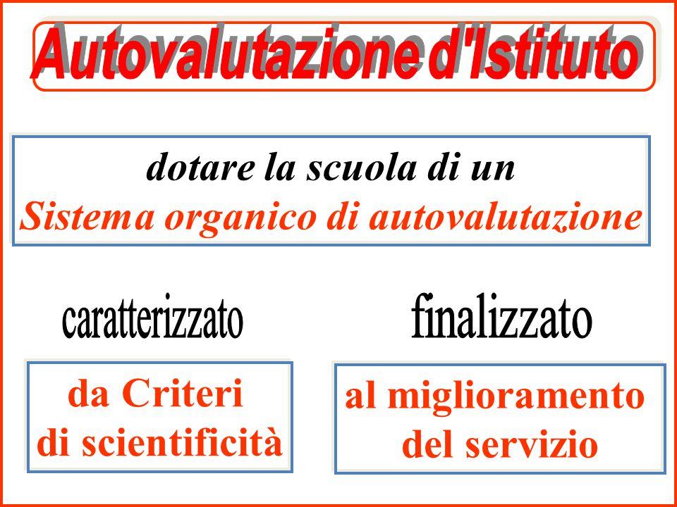 Autovalutazione d Istituto