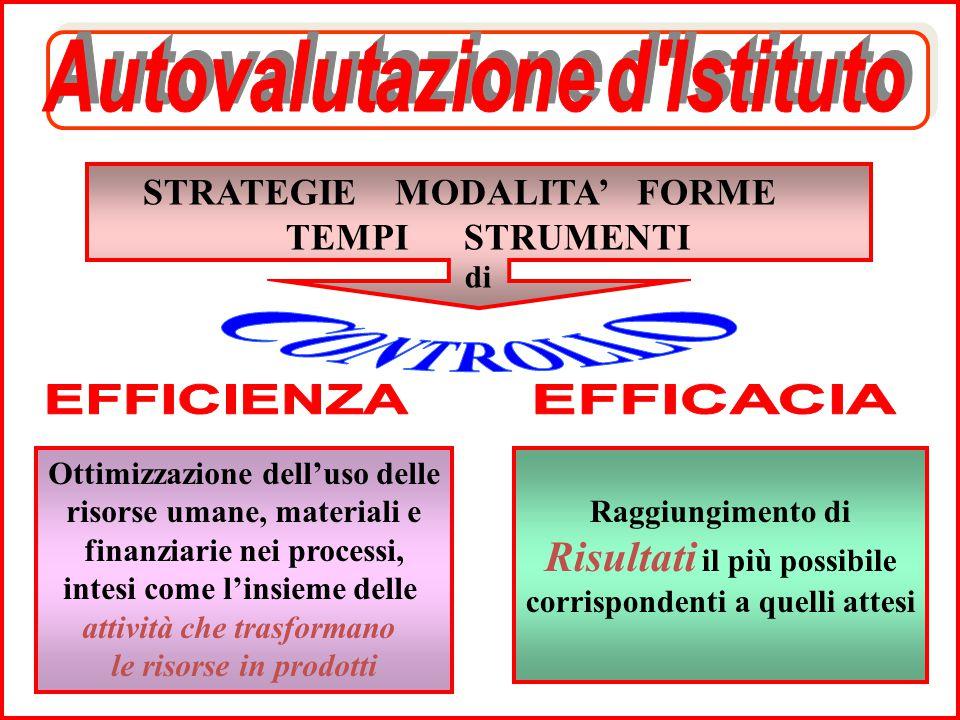 Autovalutazione d Istituto STRATEGIE MODALITA' FORME