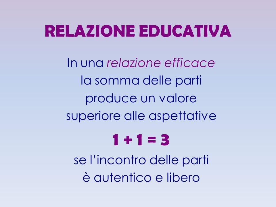 1 + 1 = 3 RELAZIONE EDUCATIVA In una relazione efficace