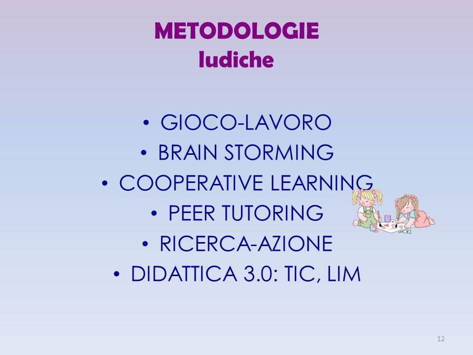 METODOLOGIE ludiche GIOCO-LAVORO BRAIN STORMING COOPERATIVE LEARNING