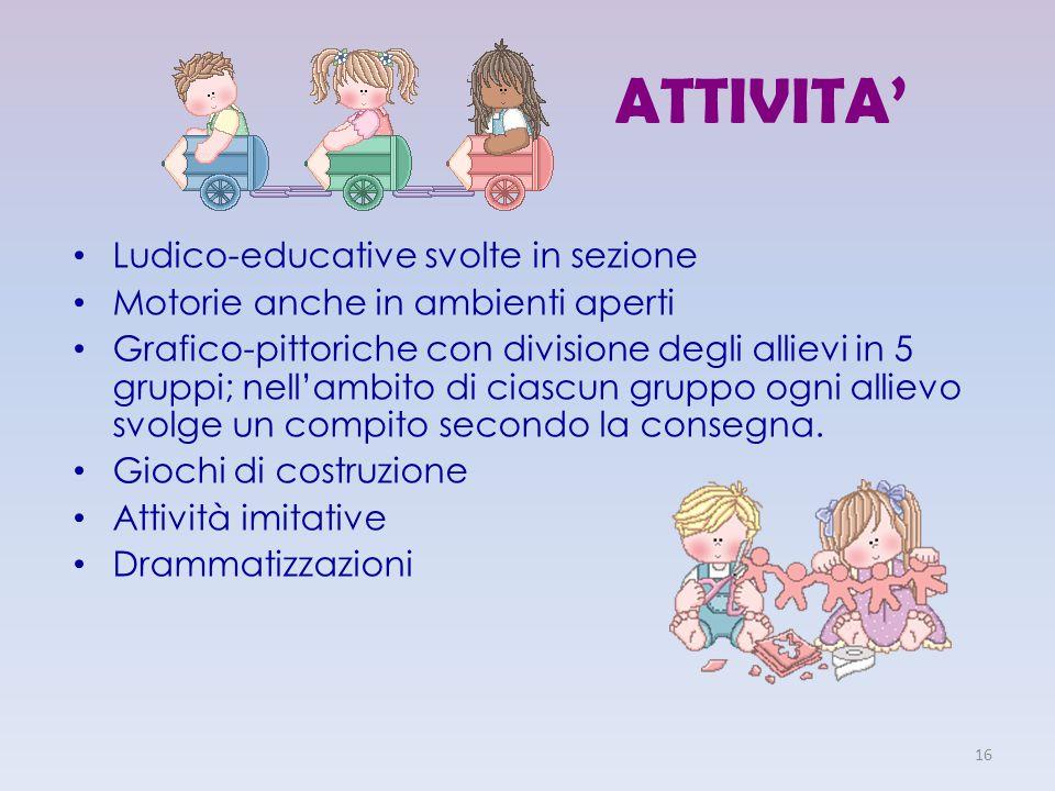 ATTIVITA' Ludico-educative svolte in sezione