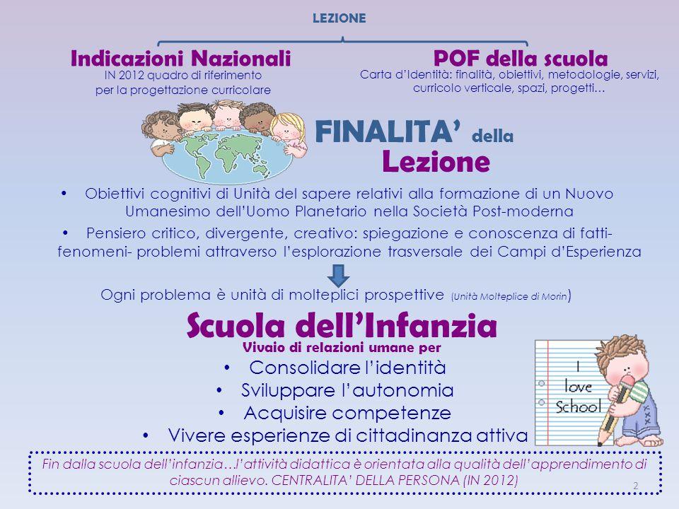 Indicazioni Nazionali POF della scuola