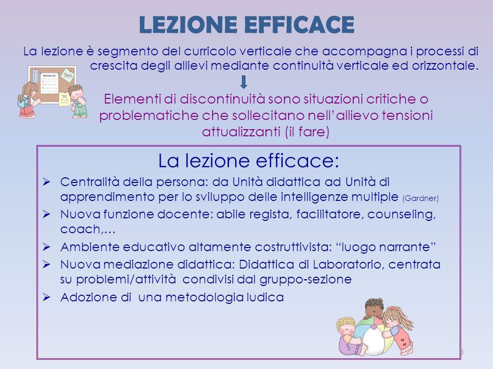 LEZIONE EFFICACE La lezione efficace: