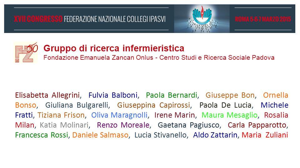 Gruppo di ricerca infermieristica Fondazione Emanuela Zancan Onlus - Centro Studi e Ricerca Sociale Padova