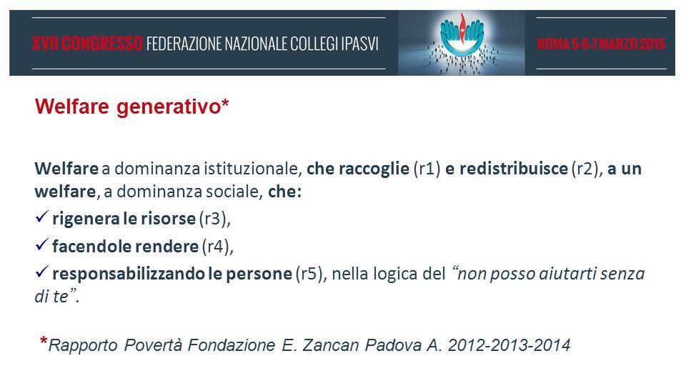 *Rapporto Povertà Fondazione E. Zancan Padova A. 2012-2013-2014