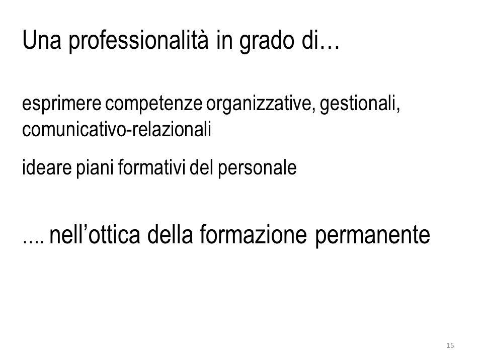 Una professionalità in grado di…