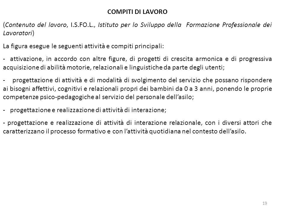 COMPITI DI LAVORO (Contenuto del lavoro, I.S.FO.L., Istituto per lo Sviluppo della Formazione Professionale dei Lavoratori)