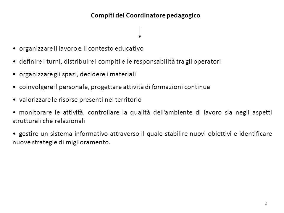Compiti del Coordinatore pedagogico