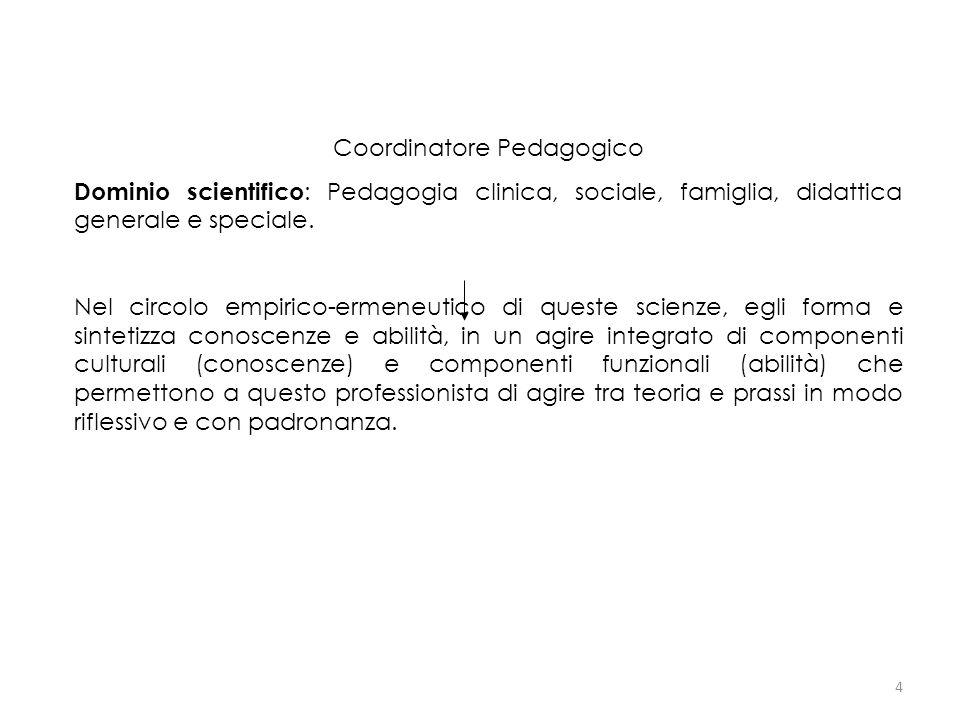 Coordinatore Pedagogico