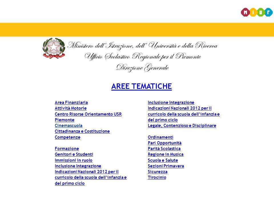 AREE TEMATICHE Area Finanziaria Attività Motorie