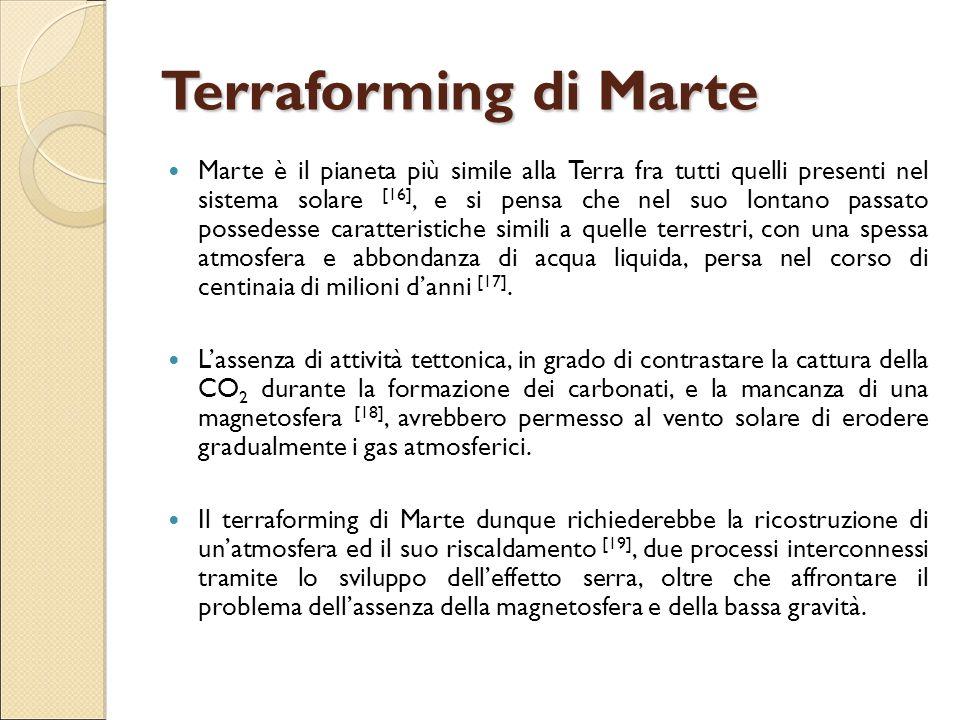 Terraforming di Marte