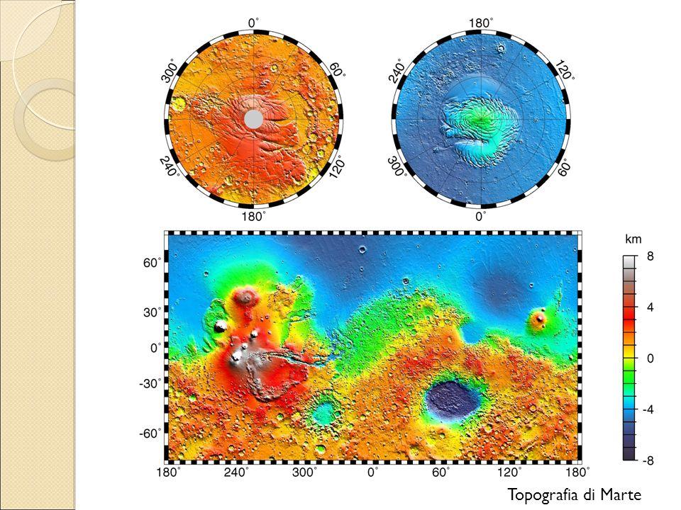 Topografia di Marte
