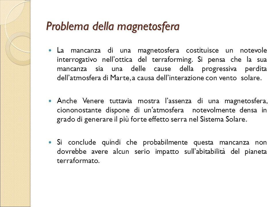 Problema della magnetosfera
