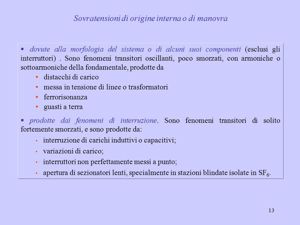 Sovratensioni di origine interna o di manovra