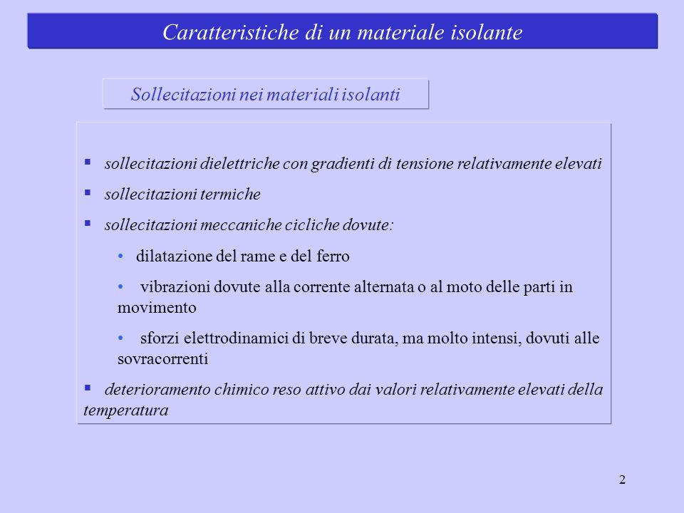 Caratteristiche di un materiale isolante