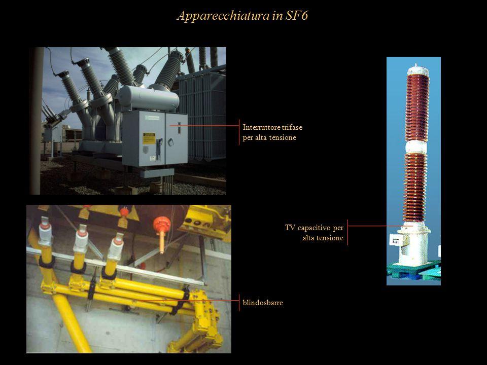 Apparecchiatura in SF6 Interruttore trifase per alta tensione