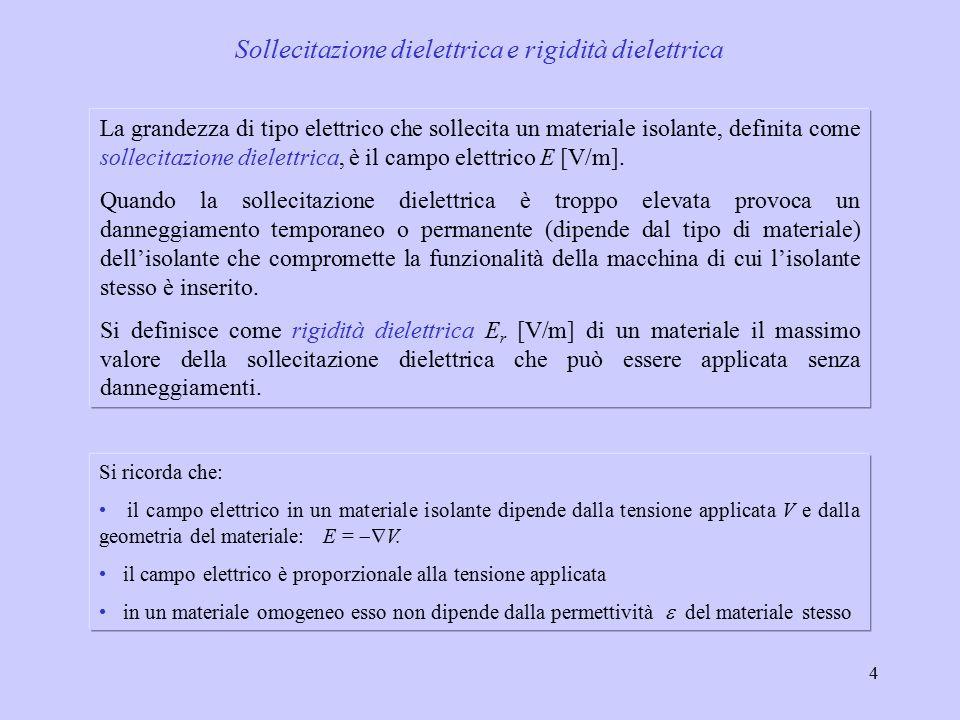 Sollecitazione dielettrica e rigidità dielettrica