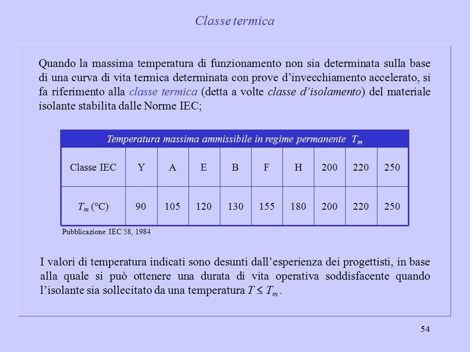 Temperatura massima ammissibile in regime permanente Tm