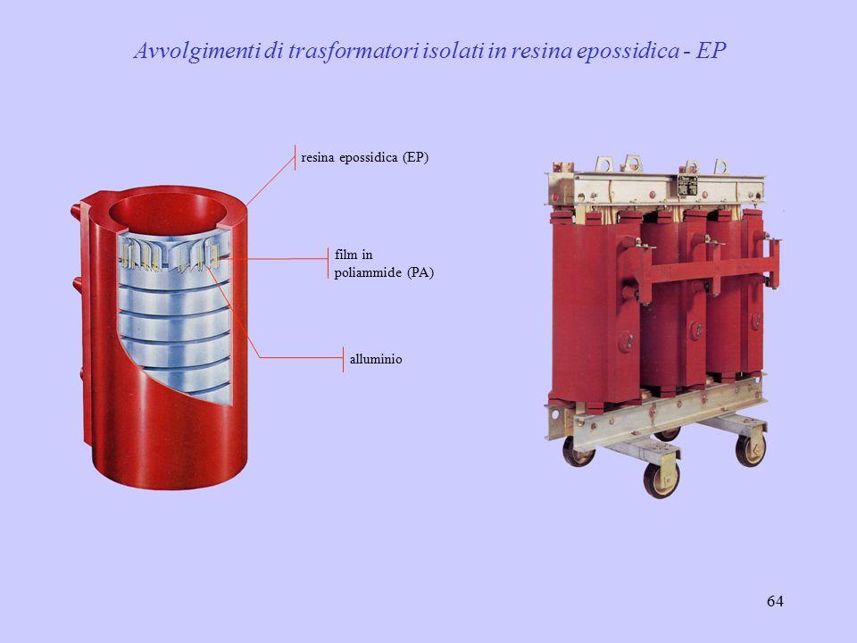 Avvolgimenti di trasformatori isolati in resina epossidica - EP