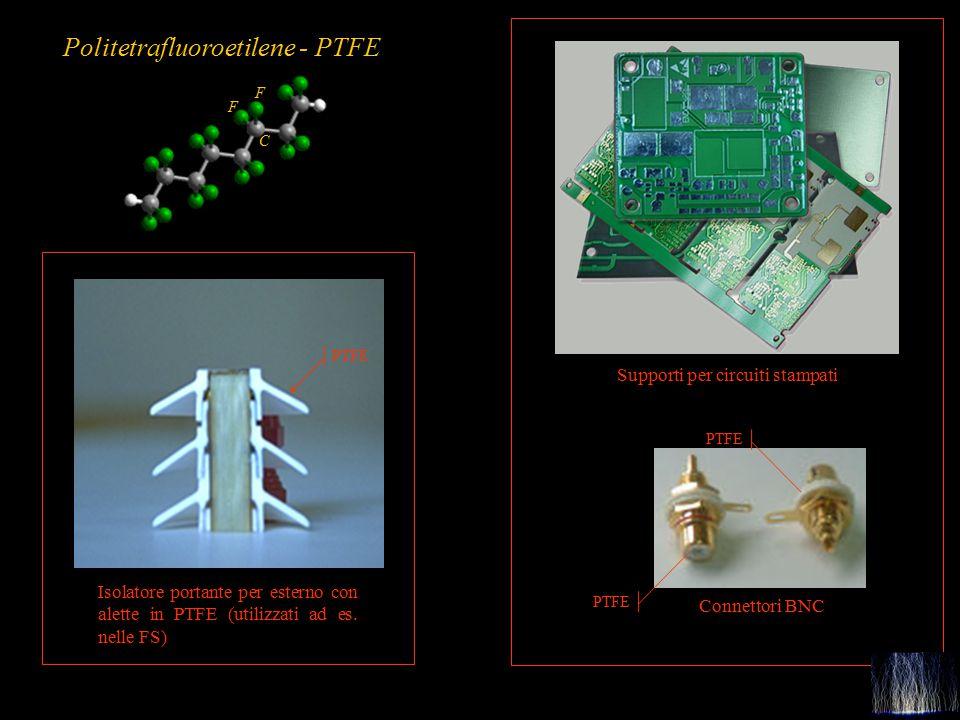 Politetrafluoroetilene - PTFE