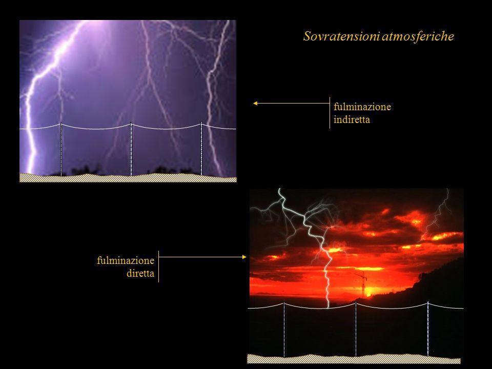 Sovratensioni atmosferiche