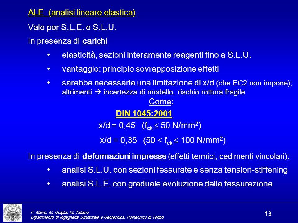ALE (analisi lineare elastica) Vale per S.L.E. e S.L.U.