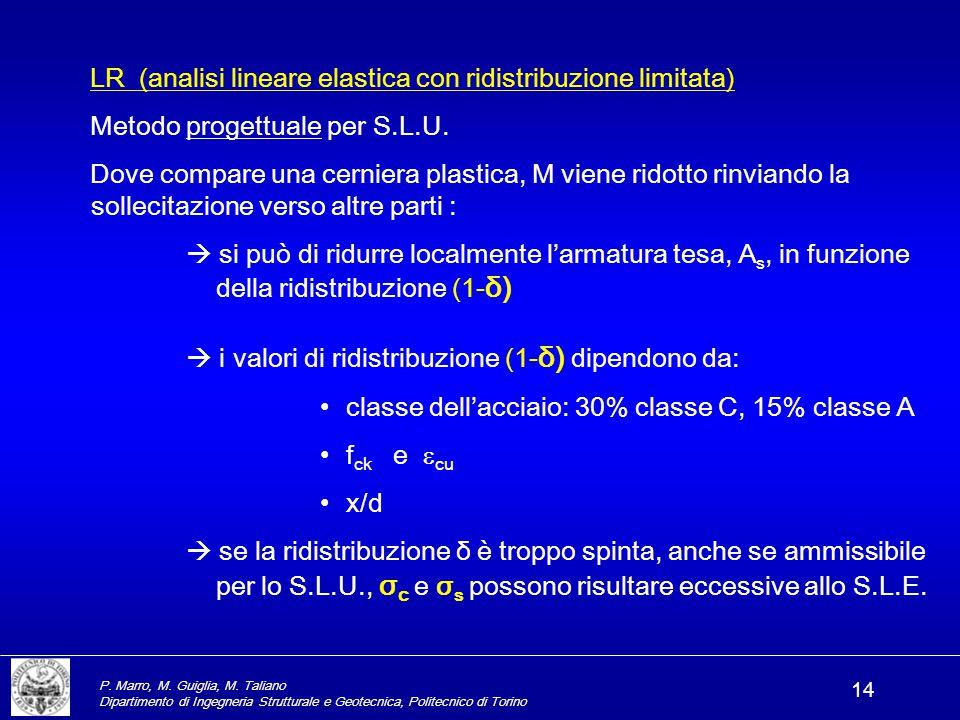 LR (analisi lineare elastica con ridistribuzione limitata)
