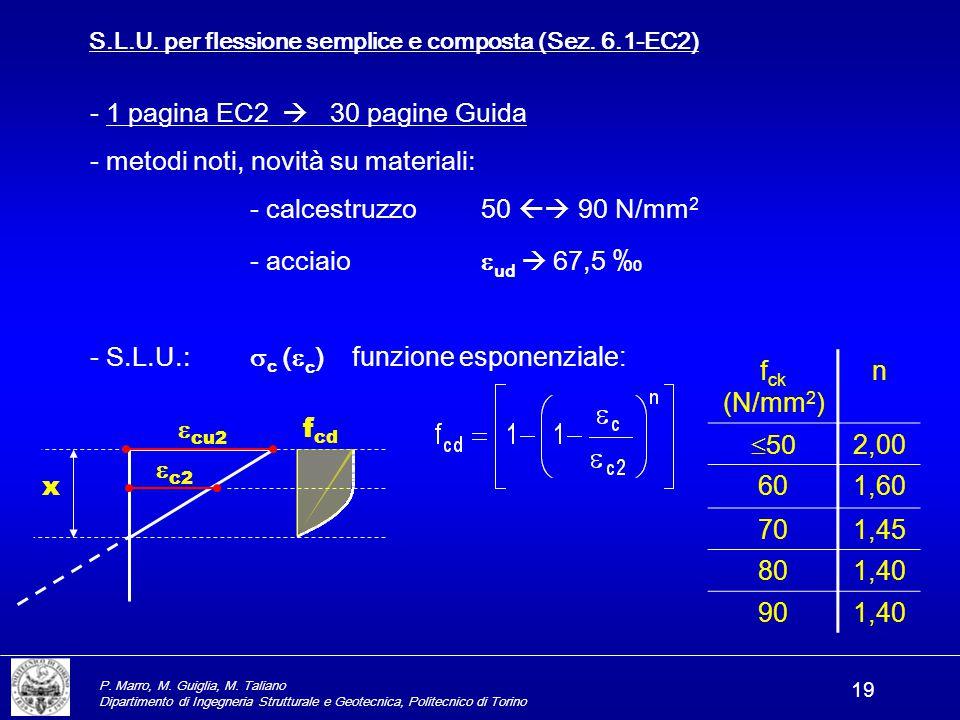 - 1 pagina EC2  30 pagine Guida - metodi noti, novità su materiali: