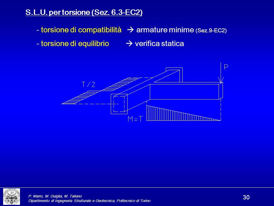 S.L.U. per torsione (Sez. 6.3-EC2)