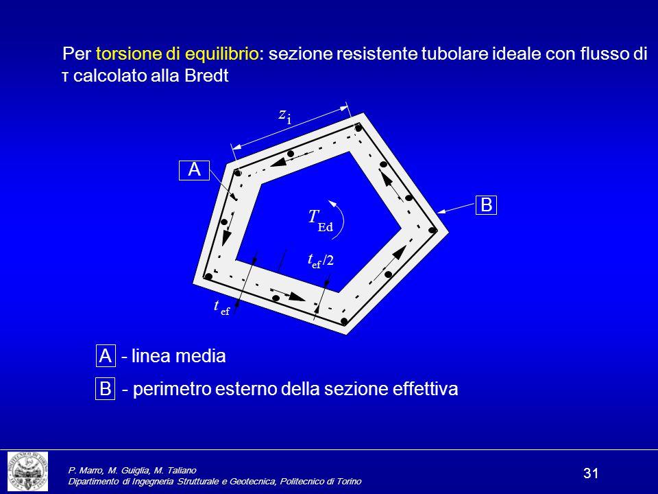 B - perimetro esterno della sezione effettiva B T A z