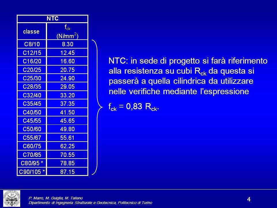 NTC: in sede di progetto si farà riferimento alla resistenza su cubi Rck da questa si passerà a quella cilindrica da utilizzare nelle verifiche mediante l'espressione