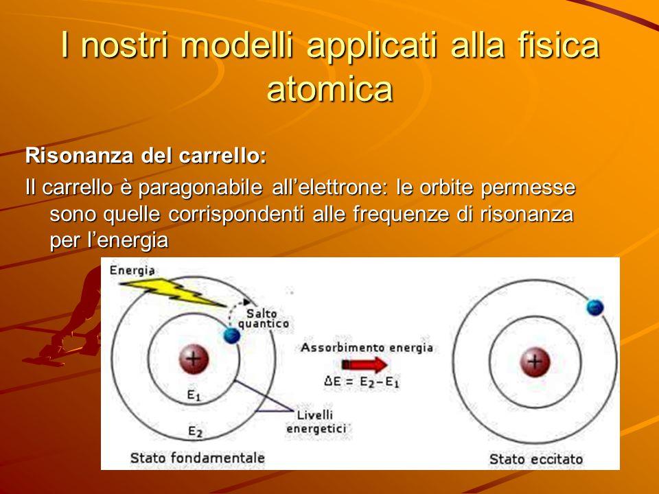 I nostri modelli applicati alla fisica atomica