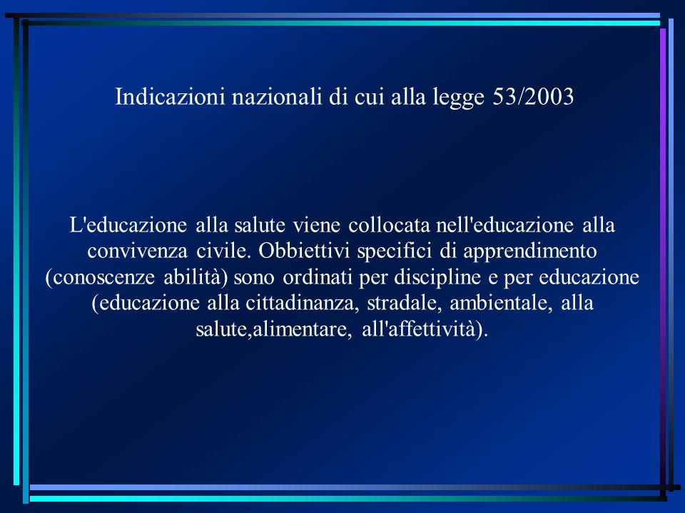 Indicazioni nazionali di cui alla legge 53/2003