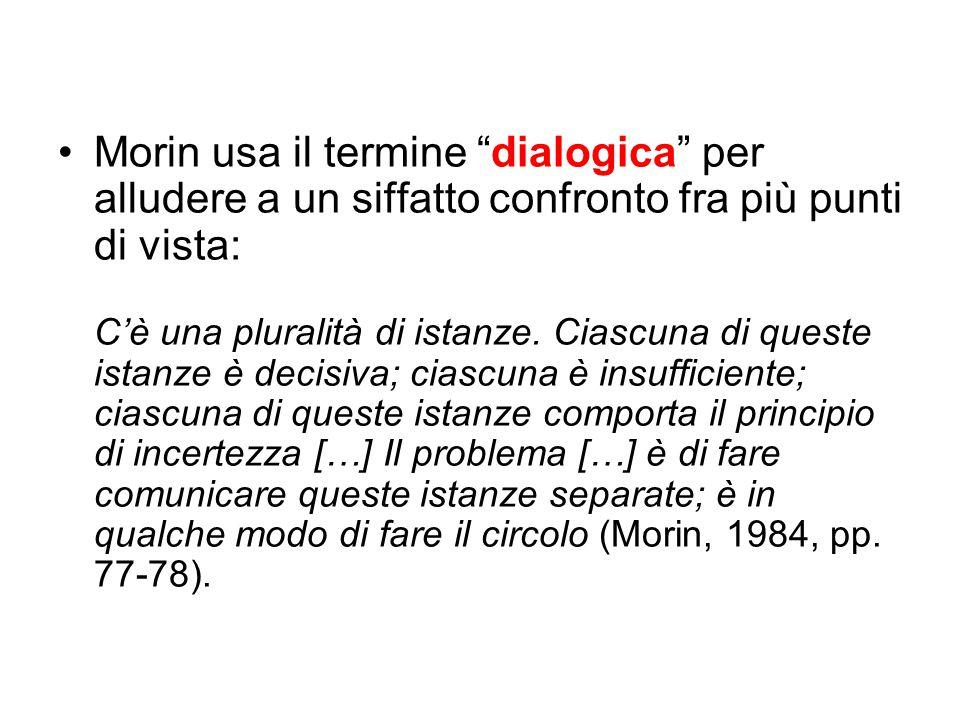 Morin usa il termine dialogica per alludere a un siffatto confronto fra più punti di vista: