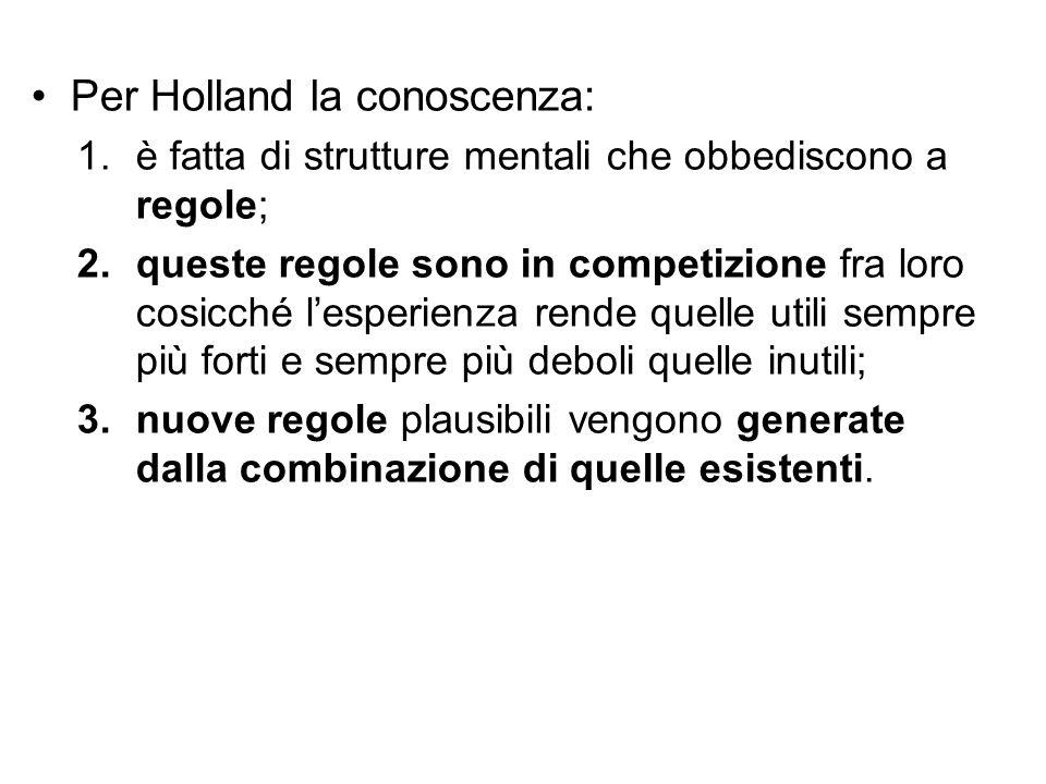 Per Holland la conoscenza: