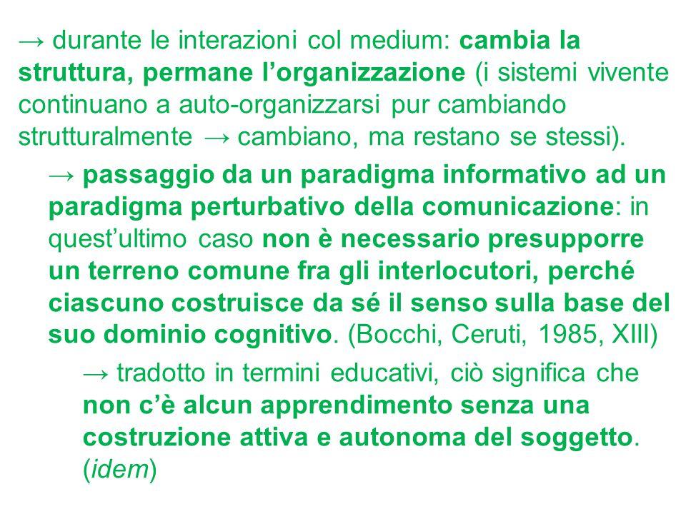→ durante le interazioni col medium: cambia la struttura, permane l'organizzazione (i sistemi vivente continuano a auto-organizzarsi pur cambiando strutturalmente → cambiano, ma restano se stessi).