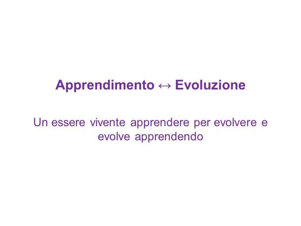 Apprendimento ↔ Evoluzione
