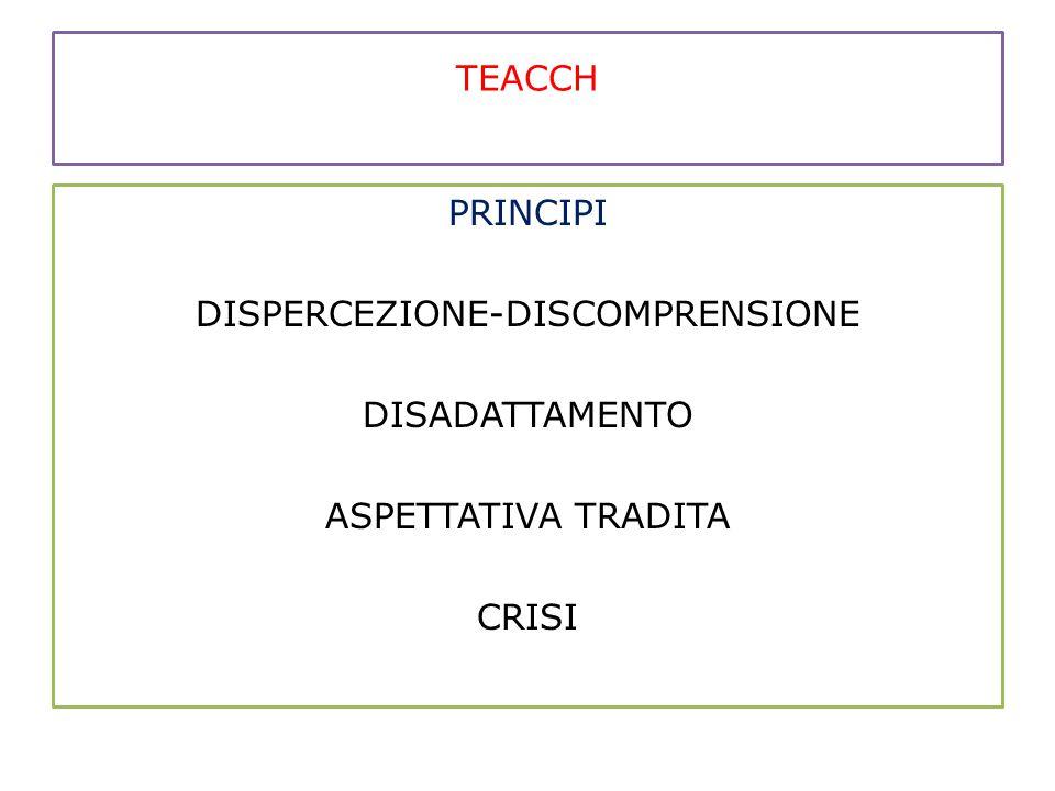 DISPERCEZIONE-DISCOMPRENSIONE
