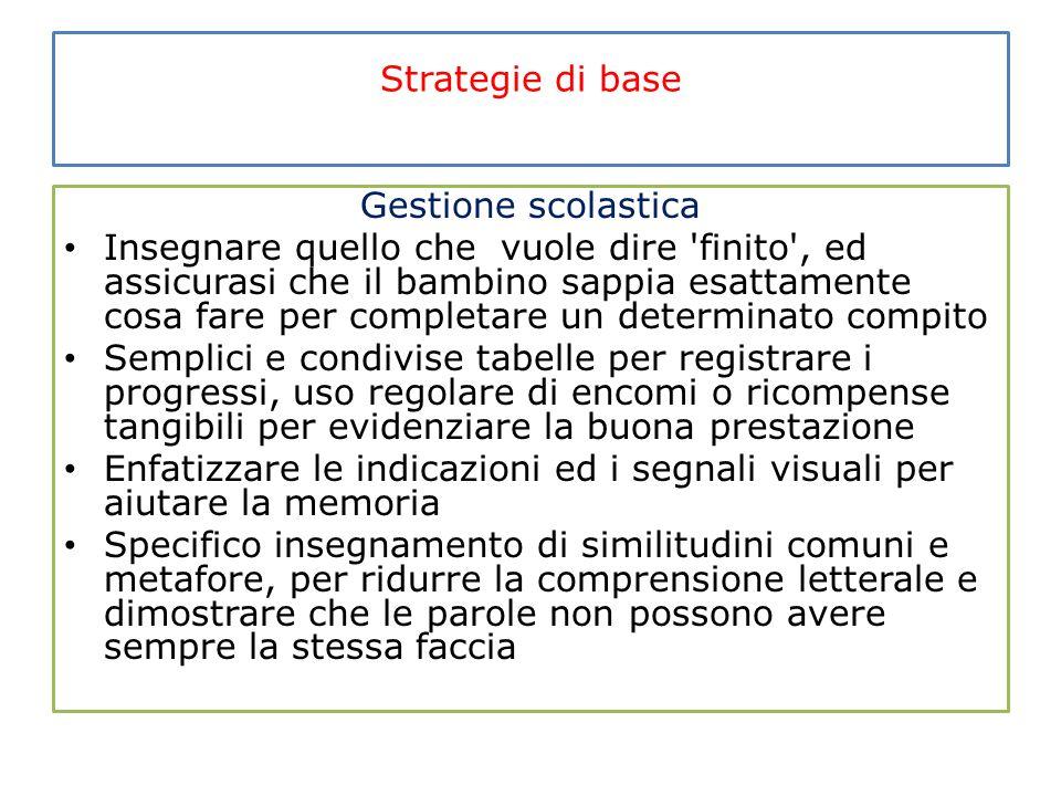 Strategie di base Gestione scolastica.