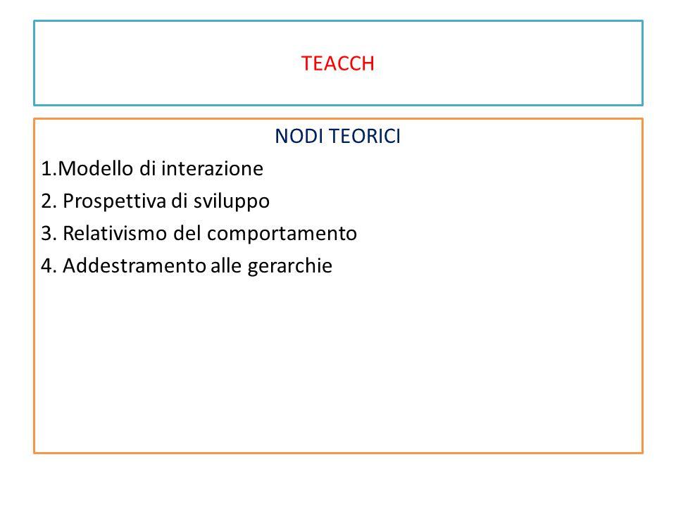 TEACCH NODI TEORICI 1.Modello di interazione 2. Prospettiva di sviluppo 3.