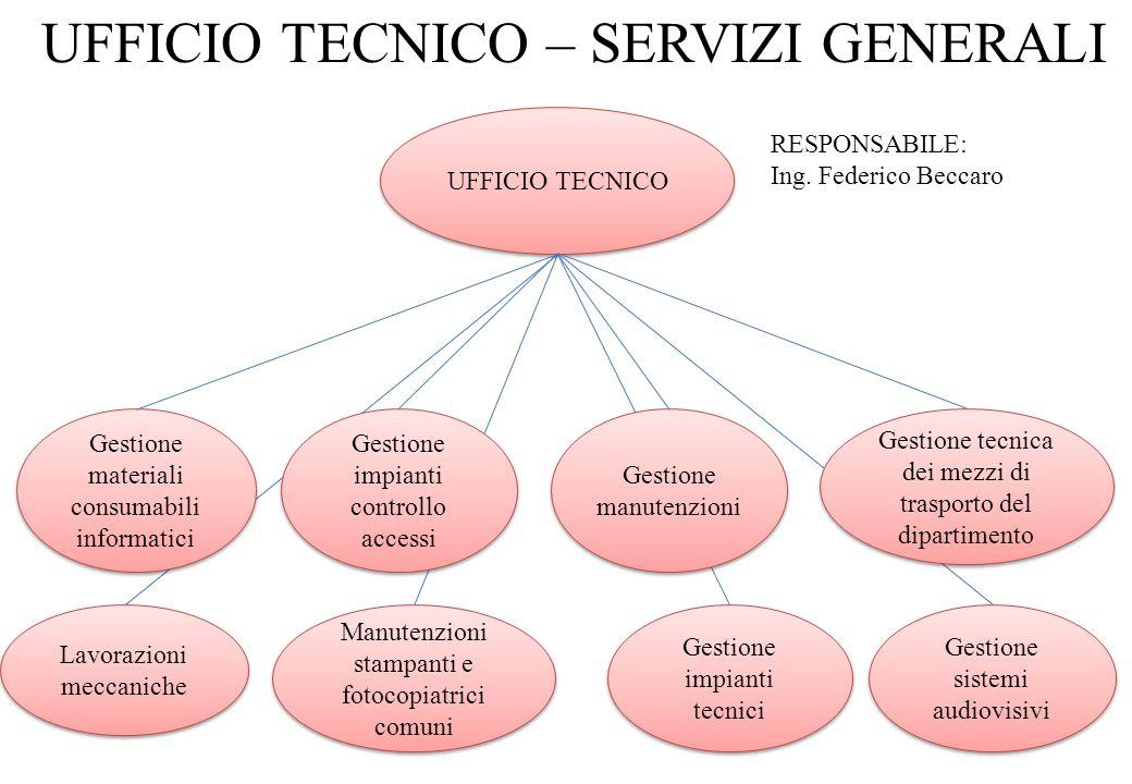 UFFICIO TECNICO – SERVIZI GENERALI